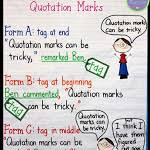 Quotation Marks Anchor Chart Types Of Sentences An Anchor Chart And Free Resources