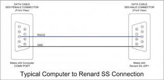 renard ss16 controller board doityourselfchristmas com wiki renard ss rs232 data cable1 jpg