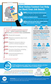 hr survey personal website gives job seekers an advantage in a infographic how online content can help or hurt your job search