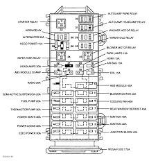 1990 crown victoria wiring diagram 1990 Ford Tempo Fuse Box Diagram Ford F-150 Fuse Box Diagram