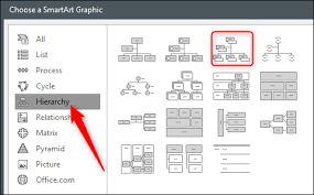 Organizational Chart With Description How To Build A Powerpoint Organizational Chart With Excel
