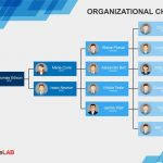 Flow Chart In Word Template Flowchart 2016 Process Free