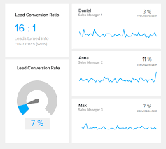 Sales Report Examples Templates For Daily Weekly Monthly Reports