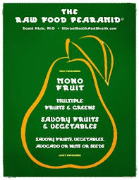 Natural Hygiene Food Combining Chart Raw Food Pearamid Food Combining Chart Laminated Chart By David Klein Ph D