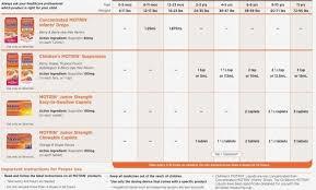 Infant Acetaminophen New Dosage Chart Acetaminophen Dosage Infants Online Charts Collection