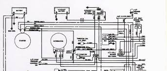 chevelle wiring diagram wiring diagram and schematic design 67 chevelle dash wiring diagram diagrams base