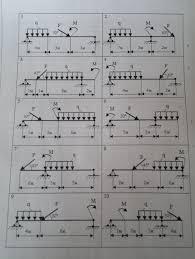 Помогите решить задачи по теоретической механике Здравствуйте помогите пожалуйста решить задачу по теоретической механике Задали и методичку не дали Вообще не могу понять как решить