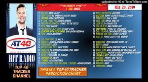 Prediction Chart At40 Hit Radio July 28 2019