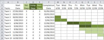 Gantt Chart Excel 2007 Tutorial Excel Conditional Formatting Gantt Chart My Online