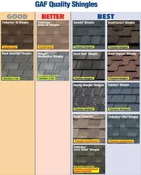 Top Gaf Roofing Shingle Installation M M Construction