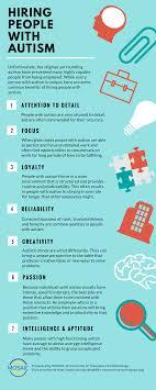 reverse career fair graphic describing benefits of hiring people autism