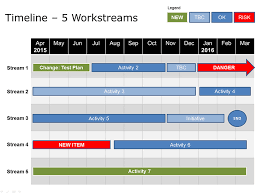 5 year timeline template powerpoint workstream timeline template download now
