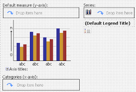 Numbers To Info Colors In Cognos Report Studio Charts