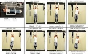 Grip Strength Progression Chart Convict Conditioning 2
