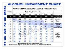 Alcohol Its Connection To Crime By Ca Cody Vdc Norte