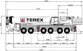 250 Ton Mobile Crane All Terrain Terex Ac250 1