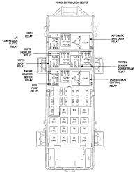 96 grand cherokee fuse diagram diagram 2002 Jeep Wrangler Fuse Box 89 Jeep Wrangler Fuse Box Diagram