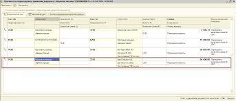 С Казахстан Порядок отражения курсовых разниц в конфигурации С  Воспользовавшись пиктограммой Дт Кт документа Закрытие месяца можно проследить корректность признания расходов по курсовой разнице Рис 7