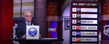He first phase of the 2020 nhl draft lottery was held friday night, as hockey inches toward a if you're behind on how this year's draft lottery works — and there's no way you're alone in that regard. 2021 Nhl Mock Draft Post Lottery Edition Round 1 The Draft Analyst