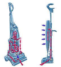 oreck 12 commercial vacuum permanent belt the oreck advantage direct suction