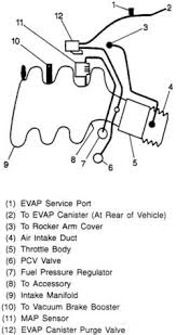 2005 nissan datsun altima 2 5l fi dohc 4cyl repair guides click image to see an enlarged view