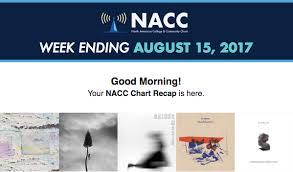 College Radio Charts 2017 Nacc Radio Chart The North American College Community Chart