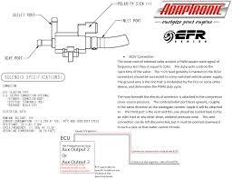 solenoid valve wiring polarity solenoid image electric boost controller solenoid configuration diagrams for mac on solenoid valve wiring polarity
