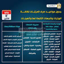المالية تنشر جدول صرف مرتبات شهر يوليو 2021 لجميع العاملين بالوزارات  والهيئات بالدولة - بوابة الإئتلاف News.azhar-c.info