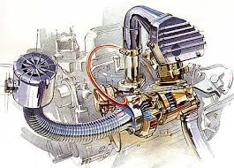turbodiagram jpg diagram of a series turbo setup