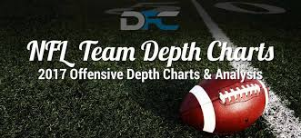 2017 Nfl Team Depth Charts 2017 Nfl Depth Charts