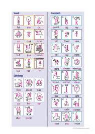 Phonetic Chart English Esl Worksheets