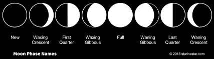 Phases Of The Moon Chart For Kids Moon Phases Names An Easy Way To Remember Star In A Star