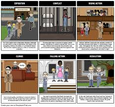 here is our plot diagram for to kill a mockingbird made using here is our plot diagram for to kill a mockingbird made using storyboard that