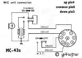 wiring diagram programs mc wiring diagram library mc wiring diagram wiring diagrams u2022