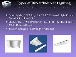 kinds of lighting fixtures. 4 your company slogan types kinds of lighting fixtures