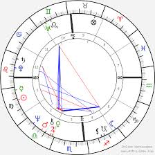 Scott Walker Birth Chart Freddie Mercury Birth Chart Horoscope Date Of Birth Astro