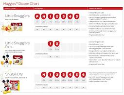 Huggies Diapers Size Chart India Best Picture Of Chart