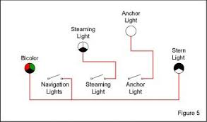 navigation light switching for vessels under 20 meters blue sea the following illustrations use a bicolor but two sidelights can be substituted for it in the diagram all of the double throw switches are center off
