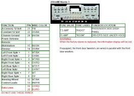 wiring diagram for pioneer deh 150mp wirdig readingrat net Pioneer Deh 150mp Wiring Diagram wiring diagram pioneer deh 1400 pioneer deh 1400 wiring diagram, wiring diagram wiring diagram for pioneer deh 150mp