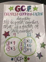 Greatest Common Factor Chart Gcf Anchor Chart Greatest Common Factor Greatest Common