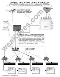 direct tv wiring schematic wire center \u2022 DirecTV Wiring direct tv wiring introduction to electrical wiring diagrams u2022 rh jillkamil com directv hd dvr wiring