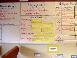 Sensory Details Anchor Chart Pps Teachers And Writers Narrative Leads Anchor Chart