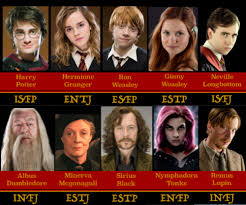 76 Proper Harry Potter Character Myers Briggs