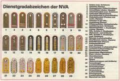 Army Insignia Chart Nationalen Volksarmee Nva Army Rank Insignia Chart Flickr