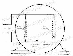 electrical control circuit schematic diagram of capacitor start connection diagram of a capacitor start motor