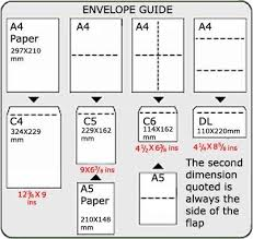 Envelope Size Guide Envelope Size Chart Paper Sizes Chart