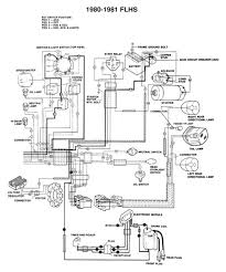 simple harley wiring diagram for motorcycles wiring diagram simple motorcycle wiring diagram for choppers and cafe racers