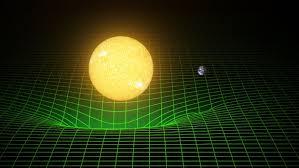 Kết quả hình ảnh cho thuyết tương đối rộng
