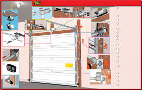 wayne dalton 302582 garage door opener user manual