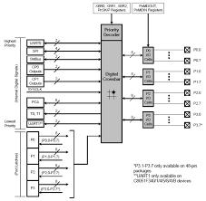 block diagram io explore wiring diagram on the net • block diagram io images gallery
